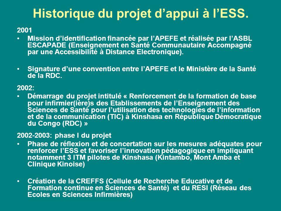 Historique du projet d'appui à l'ESS. 2001 Mission d'identification financée par l'APEFE et réalisée par l'ASBL ESCAPADE (Enseignement en Santé Commun