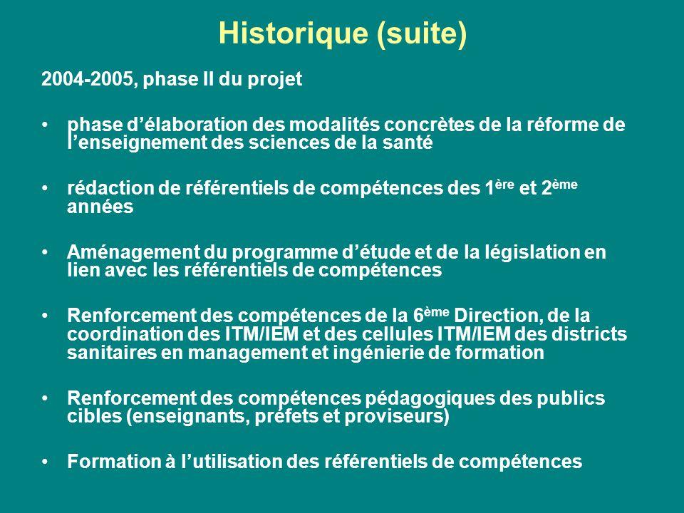 Historique (suite) 2004-2005, phase II du projet phase d'élaboration des modalités concrètes de la réforme de l'enseignement des sciences de la santé