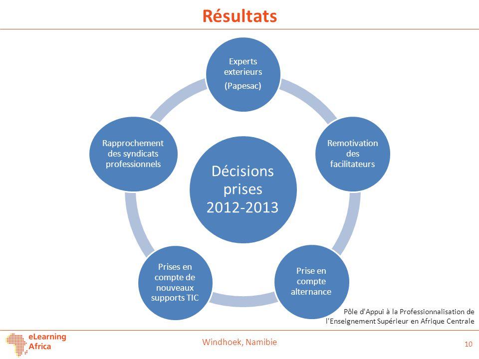 Résultats 10 Windhoek, Namibie Décisions prises 2012-2013 Experts exterieurs (Papesac) Remotivation des facilitateurs Prise en compte alternance Prise