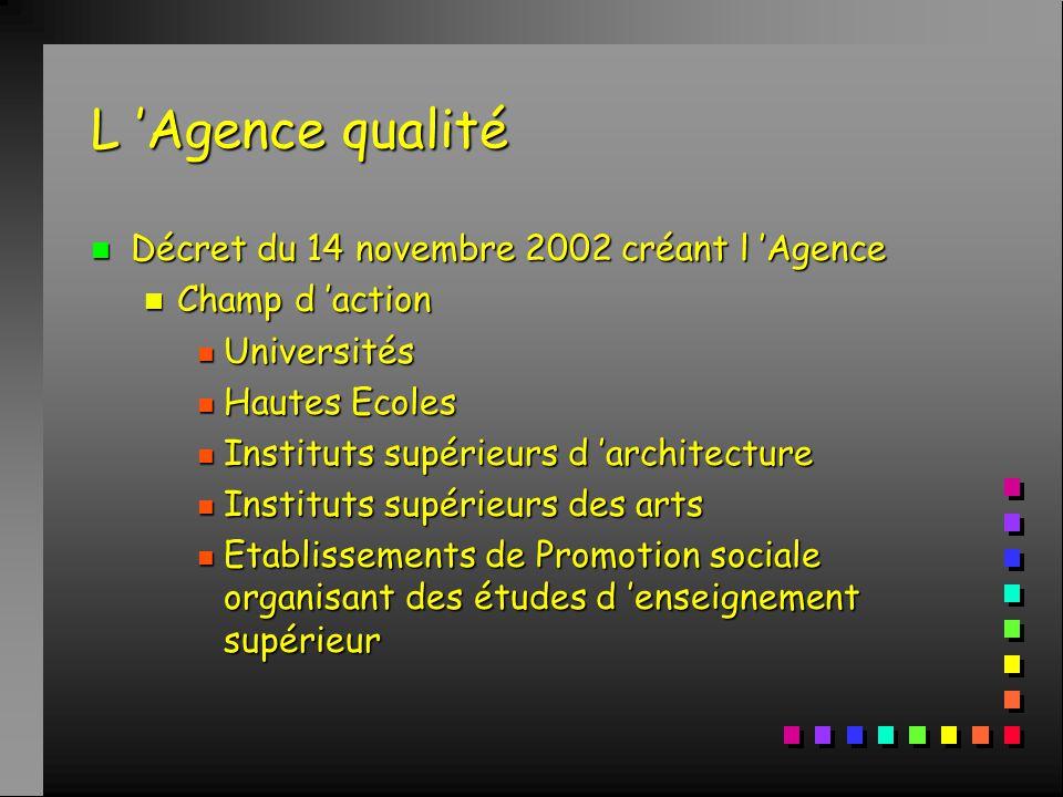 L 'Agence qualité n Décret du 14 novembre 2002 créant l 'Agence n Champ d 'action n Universités n Hautes Ecoles n Instituts supérieurs d 'architecture n Instituts supérieurs des arts n Etablissements de Promotion sociale organisant des études d 'enseignement supérieur