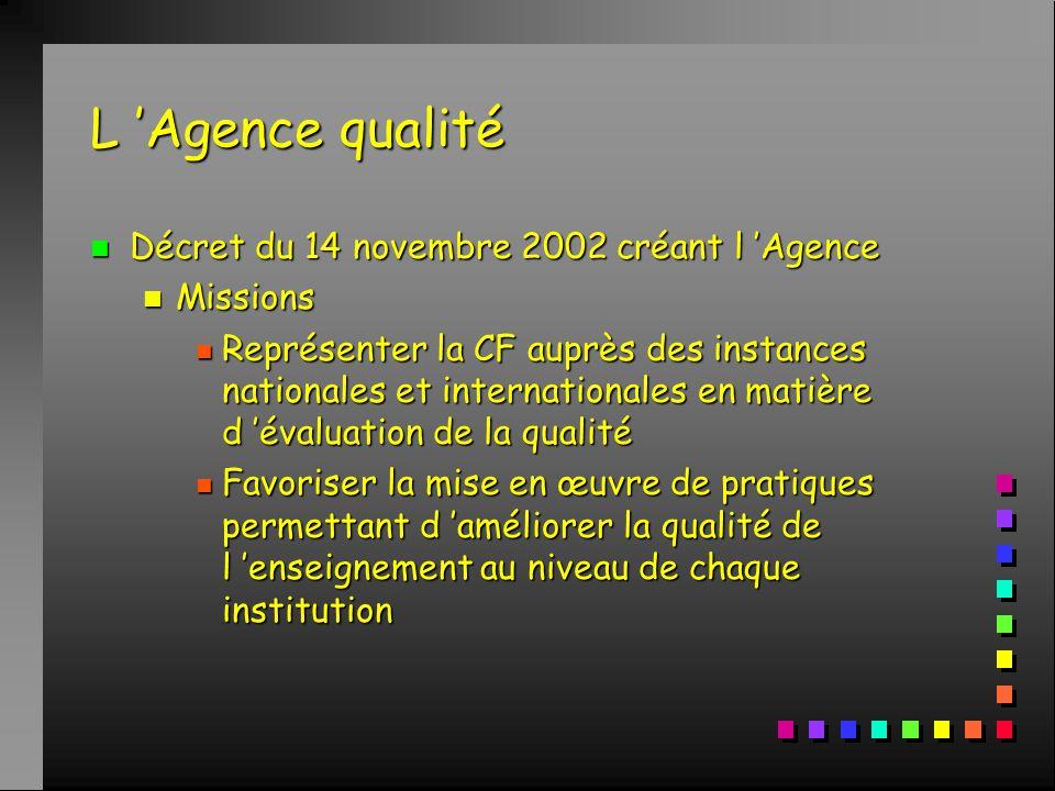 L 'Agence qualité n Décret du 14 novembre 2002 créant l 'Agence n Missions n Représenter la CF auprès des instances nationales et internationales en matière d 'évaluation de la qualité n Favoriser la mise en œuvre de pratiques permettant d 'améliorer la qualité de l 'enseignement au niveau de chaque institution