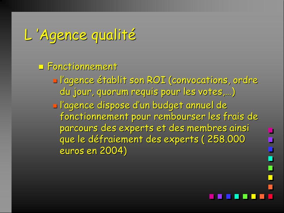 L 'Agence qualité n Fonctionnement n l'agence établit son ROI (convocations, ordre du jour, quorum requis pour les votes,…) n l'agence dispose d'un budget annuel de fonctionnement pour rembourser les frais de parcours des experts et des membres ainsi que le défraiement des experts ( 258.000 euros en 2004)