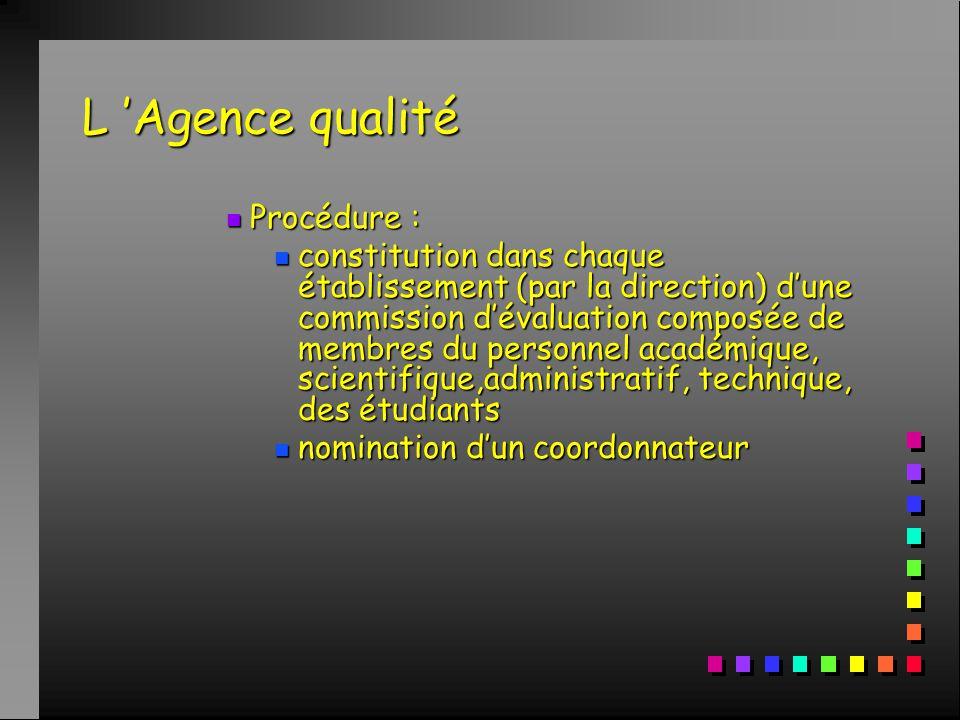 L 'Agence qualité n Procédure : n constitution dans chaque établissement (par la direction) d'une commission d'évaluation composée de membres du personnel académique, scientifique,administratif, technique, des étudiants n nomination d'un coordonnateur