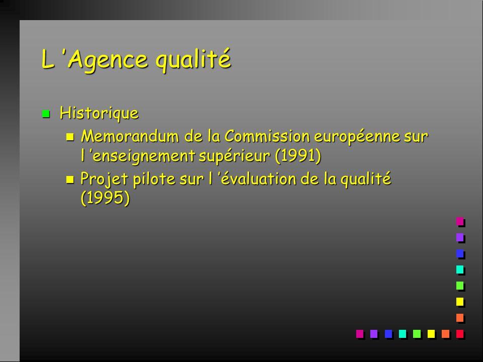 L 'Agence qualité n Historique n Memorandum de la Commission européenne sur l 'enseignement supérieur (1991) n Projet pilote sur l 'évaluation de la qualité (1995)