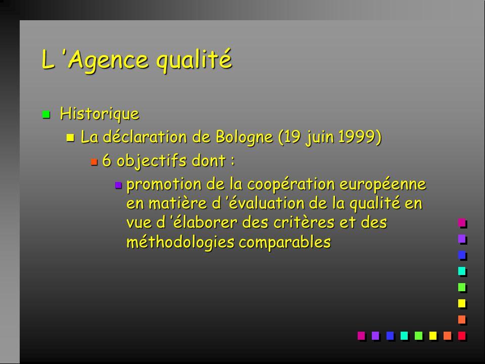 L 'Agence qualité n Historique n Le Communiqué de Prague (19 mai 2001) n Rôle vital des systèmes d 'évaluation pour assurer des standards de haut niveau de qualité et faciliter la comparaison des qualifications au travers de l 'Europe n Coopération entre les réseaux chargés de la qualité et de la reconnaissance des qualifications (ENQA, NARIC), n Rôle des établissements d 'enseignement supérieur dans la dissémination des bonnes pratiques