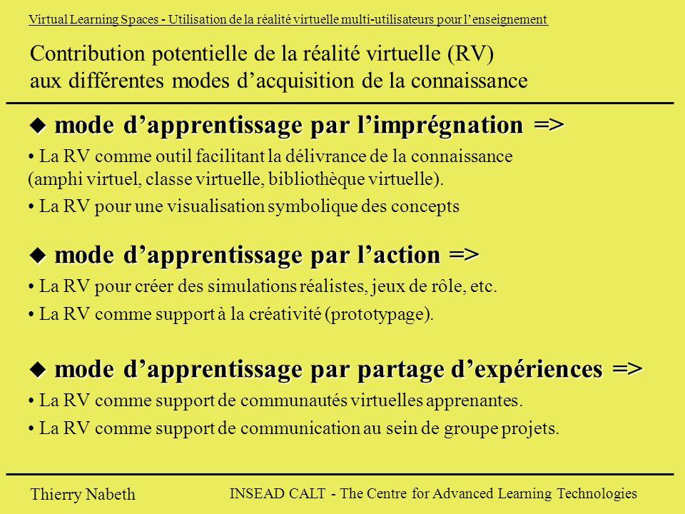 INSEAD CALT - The Centre for Advanced Learning Technologies Thierry Nabeth Virtual Learning Spaces - Utilisation de la réalité virtuelle multi-utilisateurs pour l'enseignement Contribution potentielle de la réalité virtuelle (RV) aux différentes modes d'acquisition de la connaissance u mode d'apprentissage par l'imprégnation => La RV comme outil facilitant la délivrance de la connaissance (amphi virtuel, classe virtuelle, bibliothèque virtuelle).