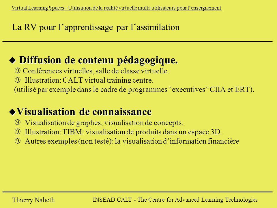 INSEAD CALT - The Centre for Advanced Learning Technologies Thierry Nabeth Virtual Learning Spaces - Utilisation de la réalité virtuelle multi-utilisateurs pour l'enseignement La RV pour l'apprentissage par l'assimilation u Diffusion de contenu pédagogique.
