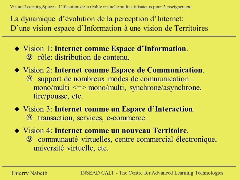 INSEAD CALT - The Centre for Advanced Learning Technologies Thierry Nabeth Virtual Learning Spaces - Utilisation de la réalité virtuelle multi-utilisateurs pour l'enseignement La dynamique d'évolution de la perception d'Internet: D'une vision espace d'Information à une vision de Territoires u Vision 1: Internet comme Espace d'Information.
