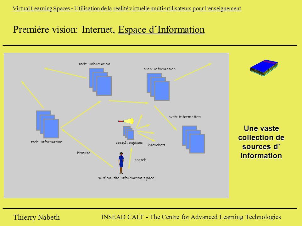 INSEAD CALT - The Centre for Advanced Learning Technologies Thierry Nabeth Virtual Learning Spaces - Utilisation de la réalité virtuelle multi-utilisateurs pour l'enseignement Première vision: Internet, Espace d'Information web: information surf on the information space browse Une vaste collection de sources d' Information search engines search knowbots