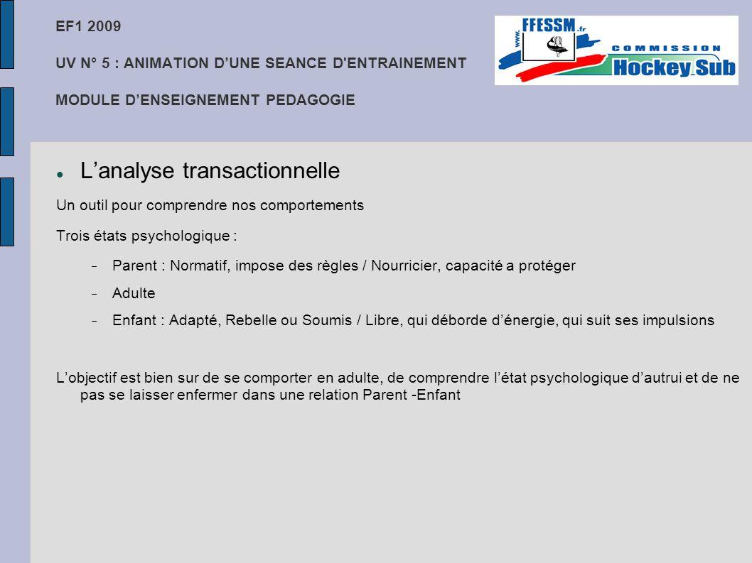 EF1 2009 UV N° 5 : ANIMATION D'UNE SEANCE D'ENTRAINEMENT MODULE D'ENSEIGNEMENT PEDAGOGIE L'analyse transactionnelle Un outil pour comprendre nos compo