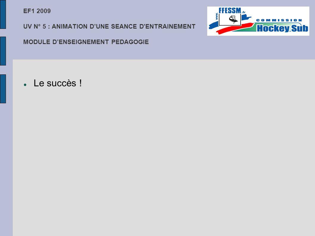 EF1 2009 UV N° 5 : ANIMATION D'UNE SEANCE D'ENTRAINEMENT MODULE D'ENSEIGNEMENT PEDAGOGIE Le succès !