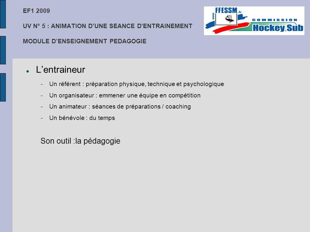 EF1 2009 UV N° 5 : ANIMATION D'UNE SEANCE D'ENTRAINEMENT MODULE D'ENSEIGNEMENT PEDAGOGIE L'entraineur  Un référent : préparation physique, technique