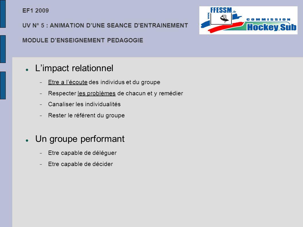 EF1 2009 UV N° 5 : ANIMATION D'UNE SEANCE D'ENTRAINEMENT MODULE D'ENSEIGNEMENT PEDAGOGIE L'impact relationnel  Etre a l'écoute des individus et du gr