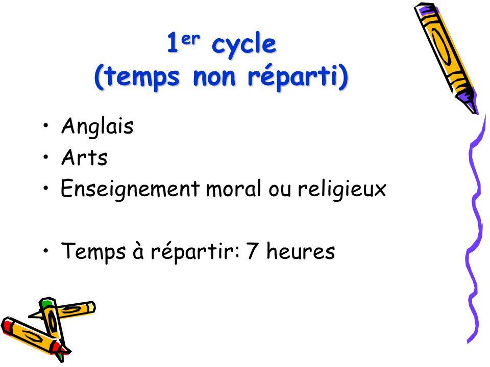 1 er cycle (temps non réparti) Anglais Arts Enseignement moral ou religieux Temps à répartir: 7 heures