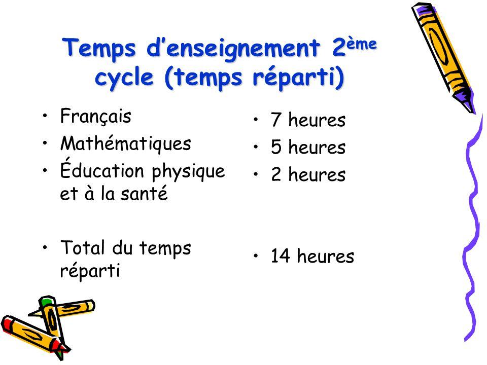 Temps d'enseignement 2 ème cycle (temps réparti) Français Mathématiques Éducation physique et à la santé Total du temps réparti 7 heures 5 heures 2 he