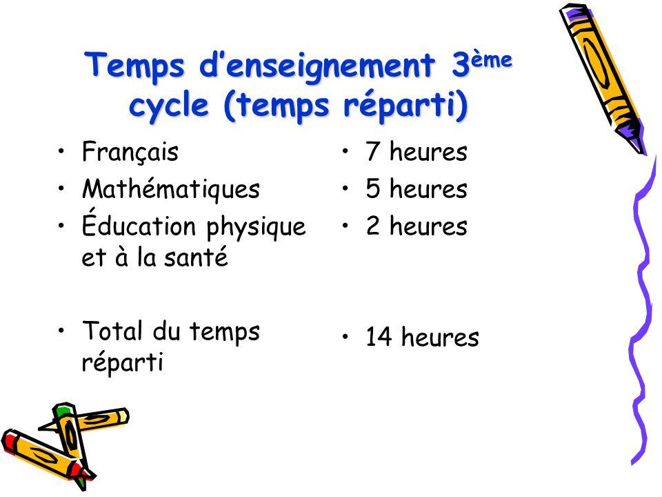 Temps d'enseignement 3 ème cycle (temps réparti) Français Mathématiques Éducation physique et à la santé Total du temps réparti 7 heures 5 heures 2 he