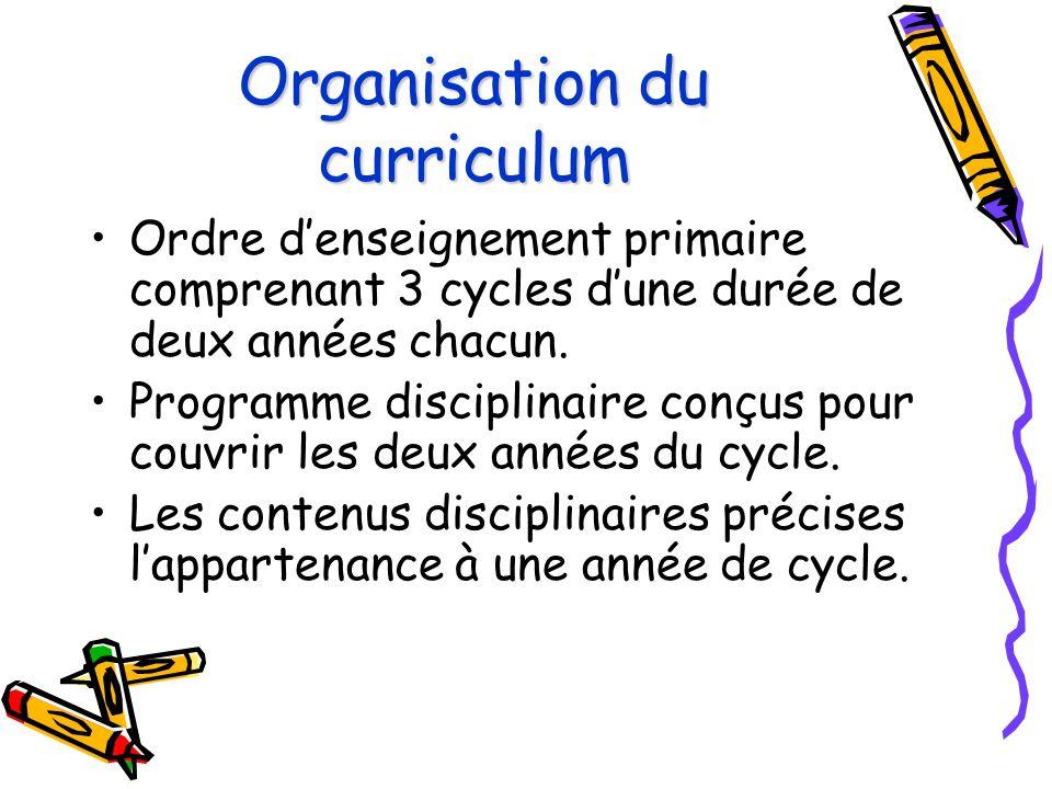Organisation du curriculum Ordre d'enseignement primaire comprenant 3 cycles d'une durée de deux années chacun. Programme disciplinaire conçus pour co