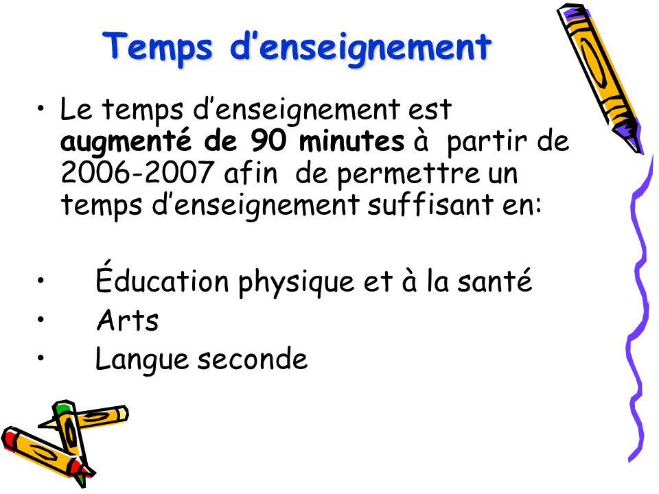 Temps d'enseignement Le temps d'enseignement est augmenté de 90 minutes à partir de 2006-2007 afin de permettre un temps d'enseignement suffisant en: