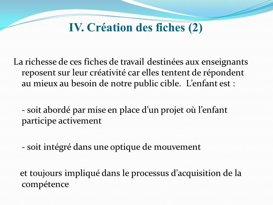 IV. Création des fiches (2) La richesse de ces fiches de travail destinées aux enseignants reposent sur leur créativité car elles tentent de répondent