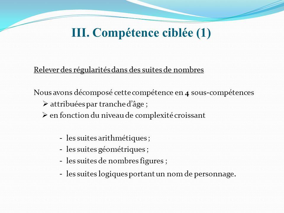 III. Compétence ciblée (1) Relever des régularités dans des suites de nombres Nous avons décomposé cette compétence en 4 sous-compétences  attribuées