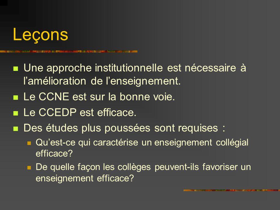 Leçons Une approche institutionnelle est nécessaire à l'amélioration de l'enseignement. Le CCNE est sur la bonne voie. Le CCEDP est efficace. Des étud