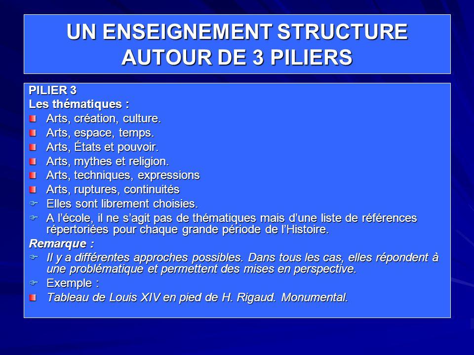 UN ENSEIGNEMENT STRUCTURE AUTOUR DE 3 PILIERS PILIER 3 Les thématiques : Arts, création, culture.