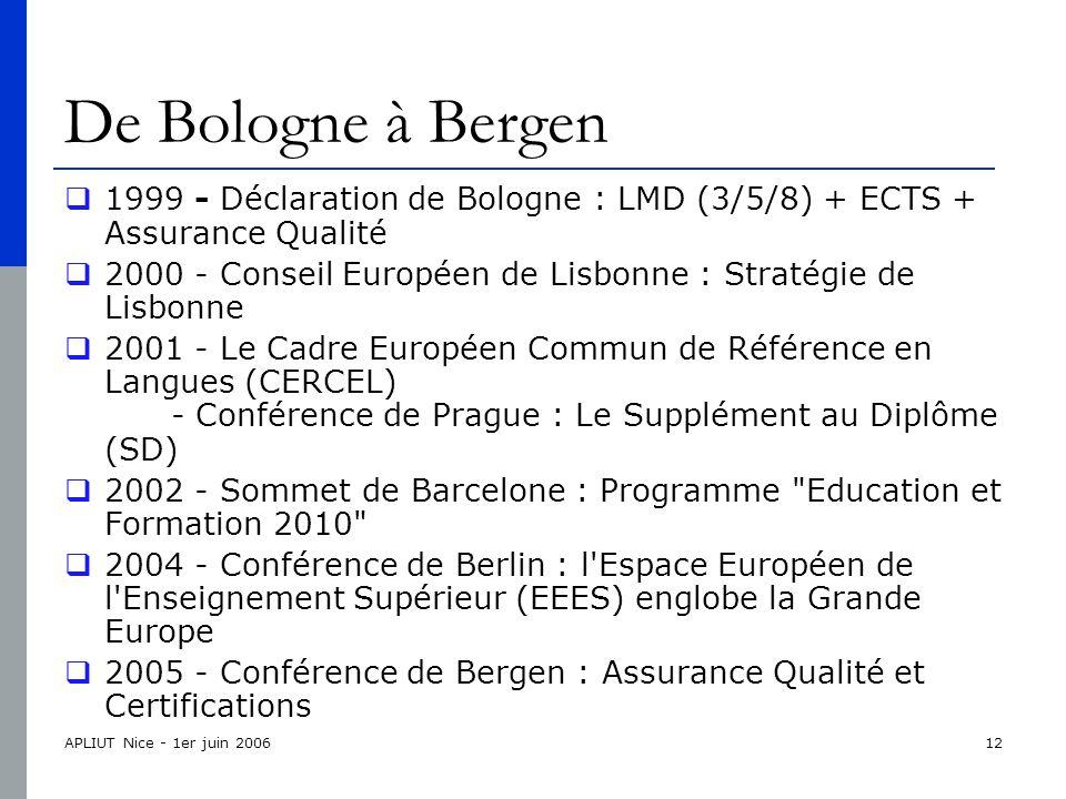 APLIUT Nice - 1er juin 200612 De Bologne à Bergen  1999 - Déclaration de Bologne : LMD (3/5/8) + ECTS + Assurance Qualité  2000 - Conseil Européen de Lisbonne : Stratégie de Lisbonne  2001 - Le Cadre Européen Commun de Référence en Langues (CERCEL) - Conférence de Prague : Le Supplément au Diplôme (SD)  2002 - Sommet de Barcelone : Programme Education et Formation 2010  2004 - Conférence de Berlin : l Espace Européen de l Enseignement Supérieur (EEES) englobe la Grande Europe  2005 - Conférence de Bergen : Assurance Qualité et Certifications