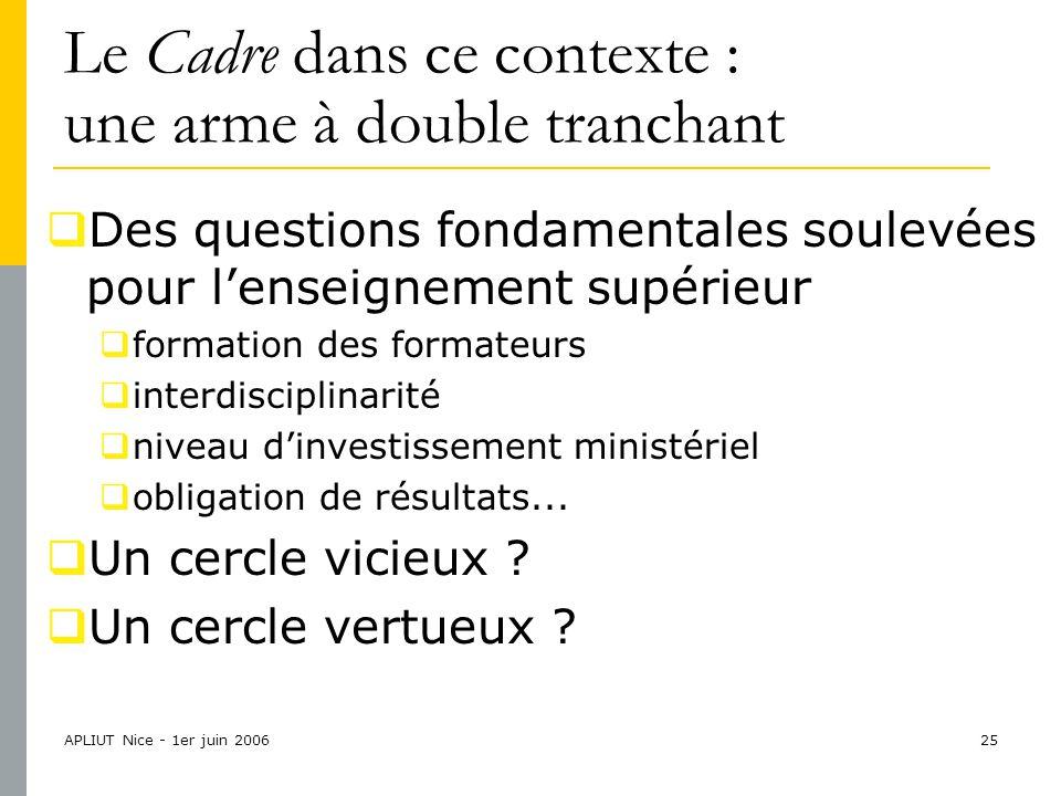 APLIUT Nice - 1er juin 200625 Le Cadre dans ce contexte : une arme à double tranchant  Des questions fondamentales soulevées pour l'enseignement supérieur  formation des formateurs  interdisciplinarité  niveau d'investissement ministériel  obligation de résultats...