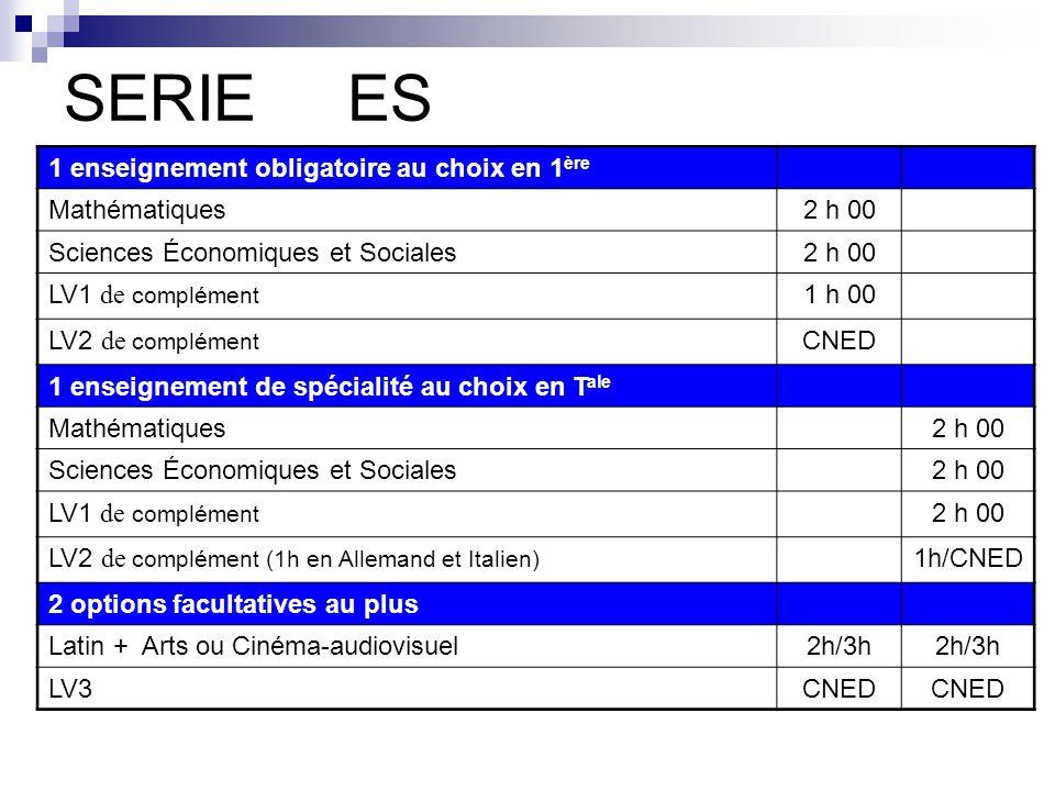 Enseignements obligatoires communs1 ère T ale Sciences Économiques et Sociales5 h 007 h 00 Histoire Géographie4 h 30 Français5 h 00 Philosophie 4 h 00
