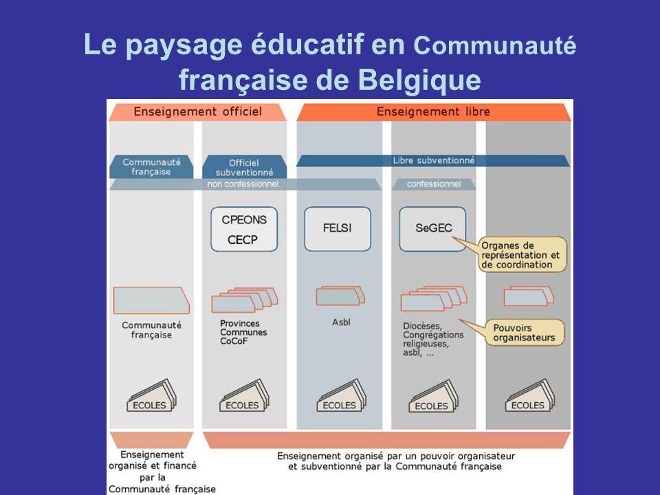 REVA Réunion des Proviseurs du 6 juillet 2011 Le paysage éducatif en Communauté française de Belgique