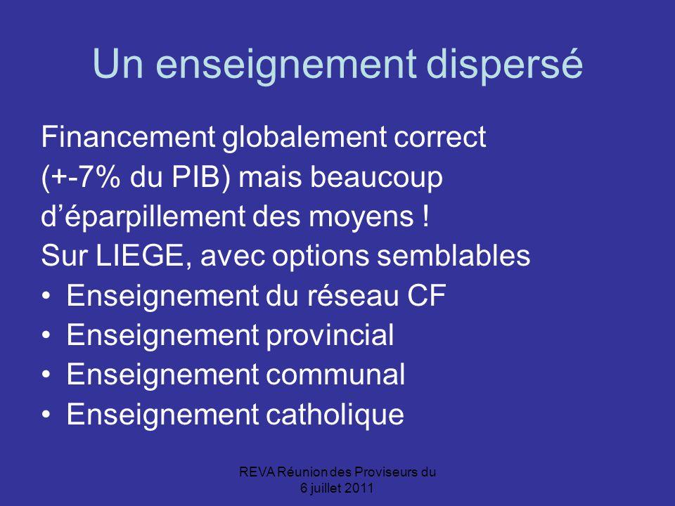 REVA Réunion des Proviseurs du 6 juillet 2011 Un enseignement dispersé Financement globalement correct (+-7% du PIB) mais beaucoup d'éparpillement des moyens .