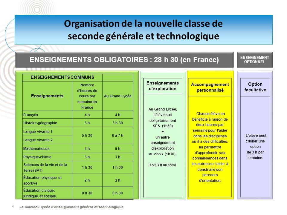Le nouveau lycée d'enseignement général et technologique 4 Organisation de la nouvelle classe de seconde générale et technologique ENSEIGNEMENTS OBLIG