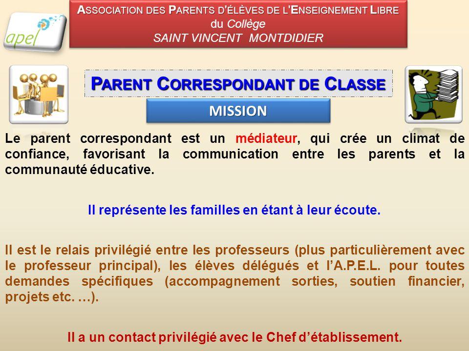 P ARENT C ORRESPONDANT DE C LASSE MISSIONMISSION Le parent correspondant est un médiateur, qui crée un climat de confiance, favorisant la communication entre les parents et la communauté éducative.