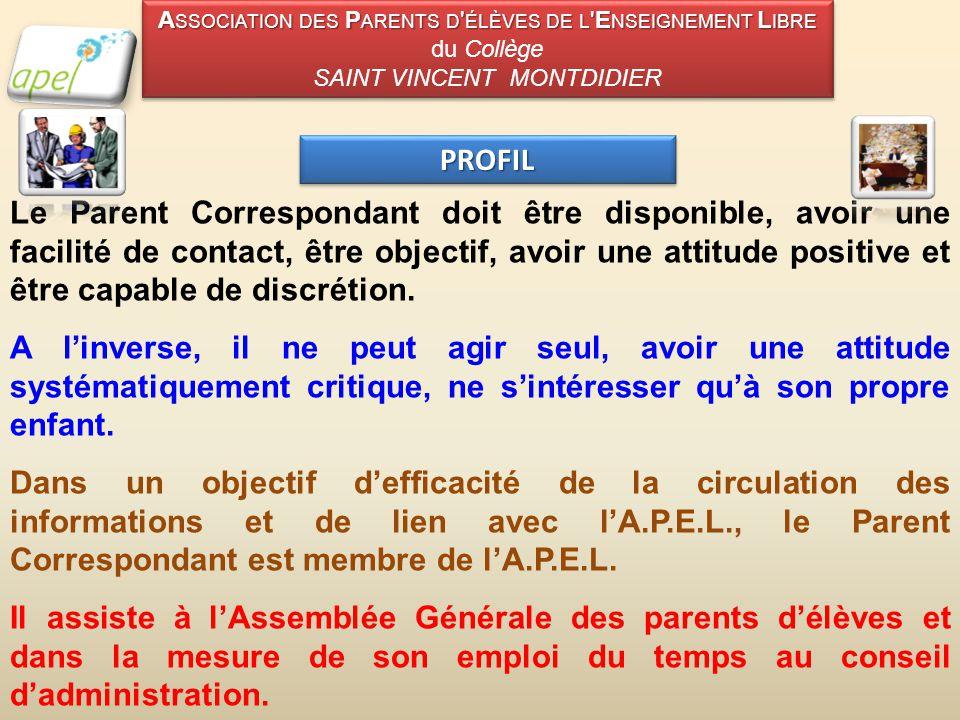 PROFILPROFIL Le Parent Correspondant doit être disponible, avoir une facilité de contact, être objectif, avoir une attitude positive et être capable de discrétion.