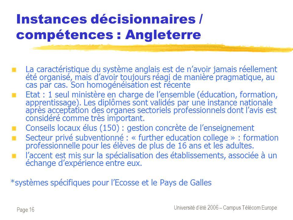 Page 16 Université d'été 2006 – Campus Télécom Europe Instances décisionnaires / compétences : Angleterre La caractéristique du système anglais est de n'avoir jamais réellement été organisé, mais d'avoir toujours réagi de manière pragmatique, au cas par cas.