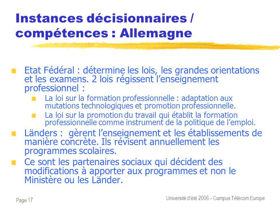 Page 17 Université d'été 2006 – Campus Télécom Europe Instances décisionnaires / compétences : Allemagne Etat Fédéral : détermine les lois, les grandes orientations et les examens.