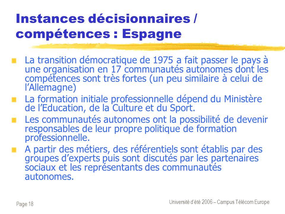 Page 18 Université d'été 2006 – Campus Télécom Europe Instances décisionnaires / compétences : Espagne La transition démocratique de 1975 a fait passe