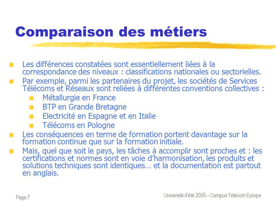 Page 7 Université d'été 2006 – Campus Télécom Europe Comparaison des métiers Les différences constatées sont essentiellement liées à la correspondance