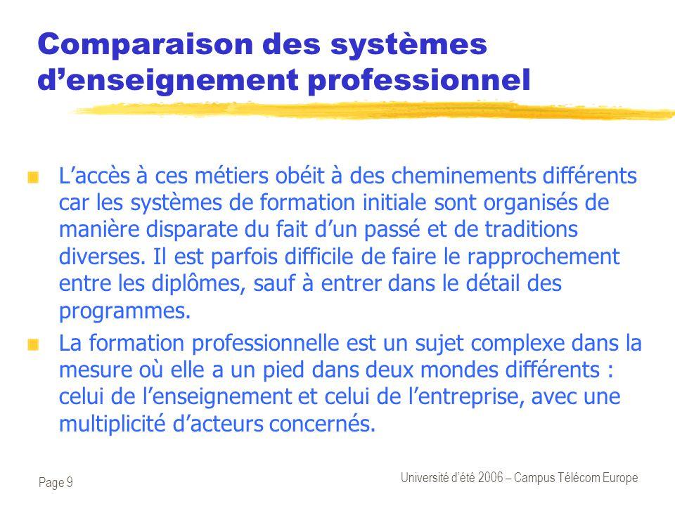 Page 9 Université d'été 2006 – Campus Télécom Europe Comparaison des systèmes d'enseignement professionnel L'accès à ces métiers obéit à des cheminements différents car les systèmes de formation initiale sont organisés de manière disparate du fait d'un passé et de traditions diverses.