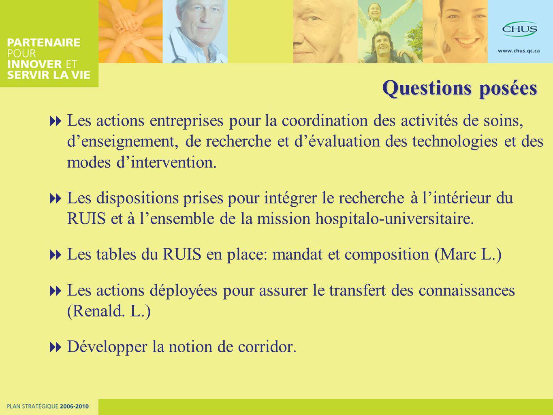 Questions posées  Les actions entreprises pour la coordination des activités de soins, d'enseignement, de recherche et d'évaluation des technologies et des modes d'intervention.