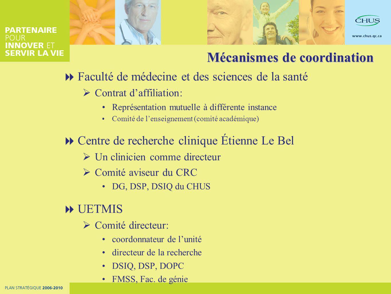 Mécanismes de coordination (suite)  La direction du CHUS  Comité de direction Directeur de la recherche Directeur de l'enseignement Directeur responsable de l'UETMIS DSIQ, DOPC, DSP  Le comité académique  Formé à l'automne 2004  Mandat: Créer des liens entre les activités cliniques, d'enseignement, de recherche et d'évaluation Créer une synergie entre les intervenants Développer une culture de collaboration  Composition: Directeur de la recherche, Directeur de l'enseignement, Coordonnateur de l'UETMIS DSIQ, DSP( directeur responsable de l'UETMIS) Bientôt un représentant de la FMSS