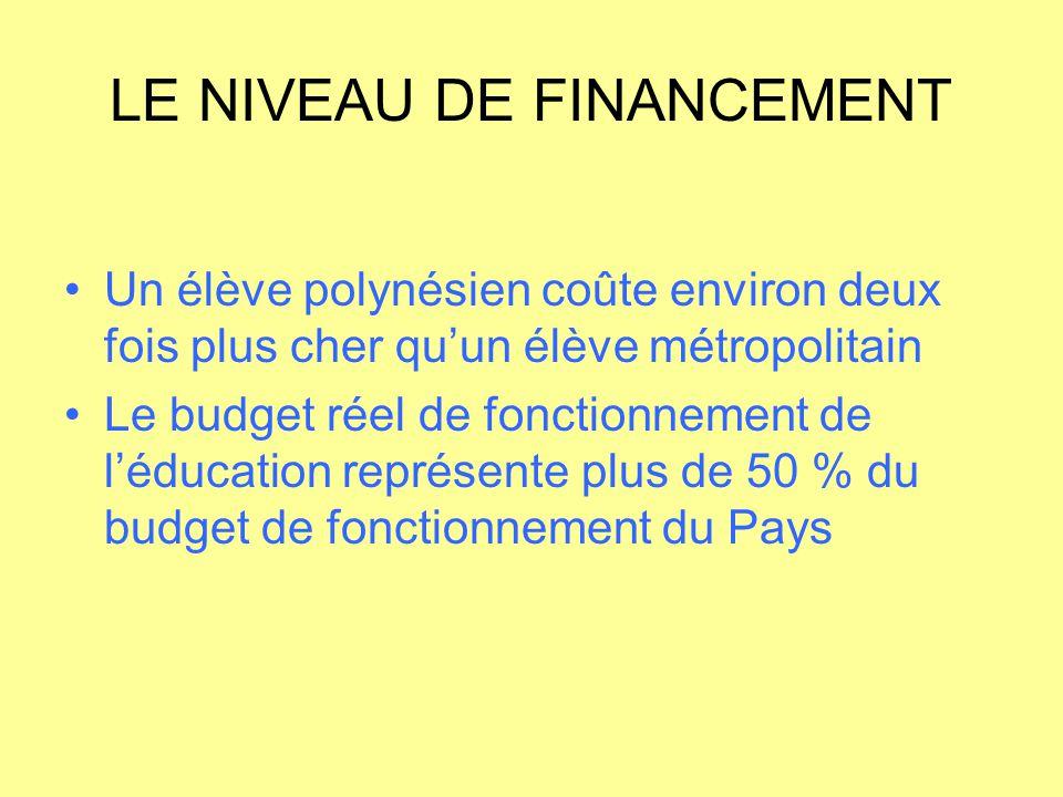 LE NIVEAU DE FINANCEMENT Un élève polynésien coûte environ deux fois plus cher qu'un élève métropolitain Le budget réel de fonctionnement de l'éducati
