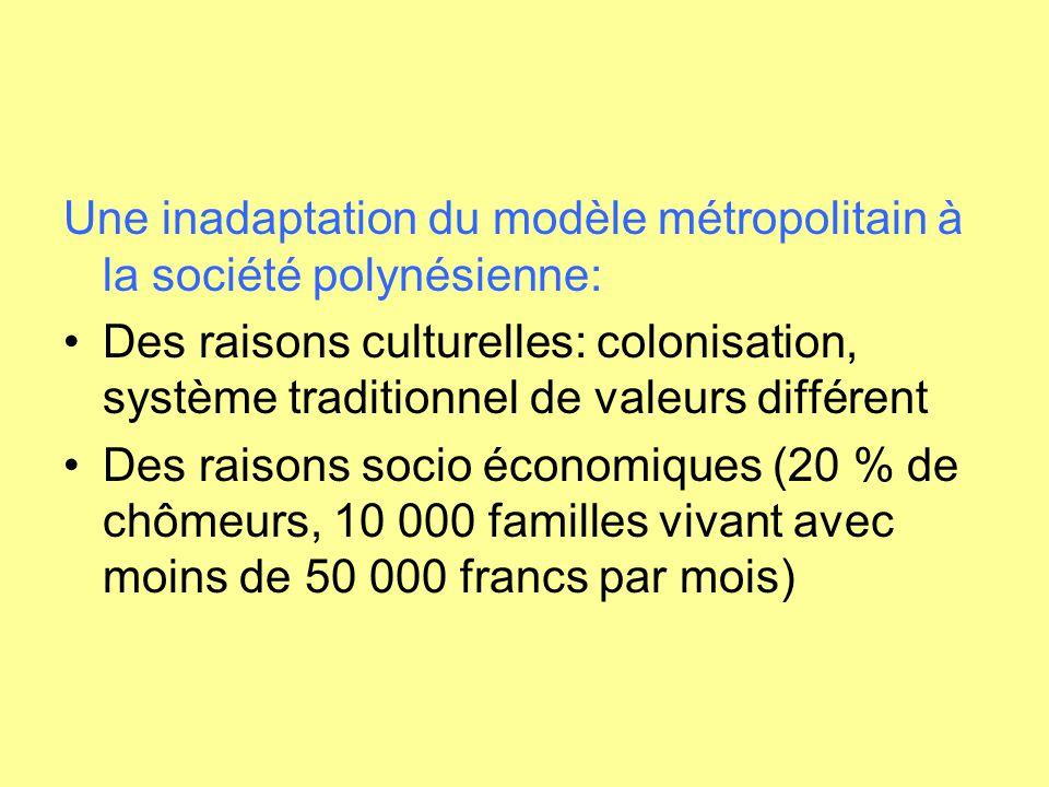Une inadaptation du modèle métropolitain à la société polynésienne: Des raisons culturelles: colonisation, système traditionnel de valeurs différent D