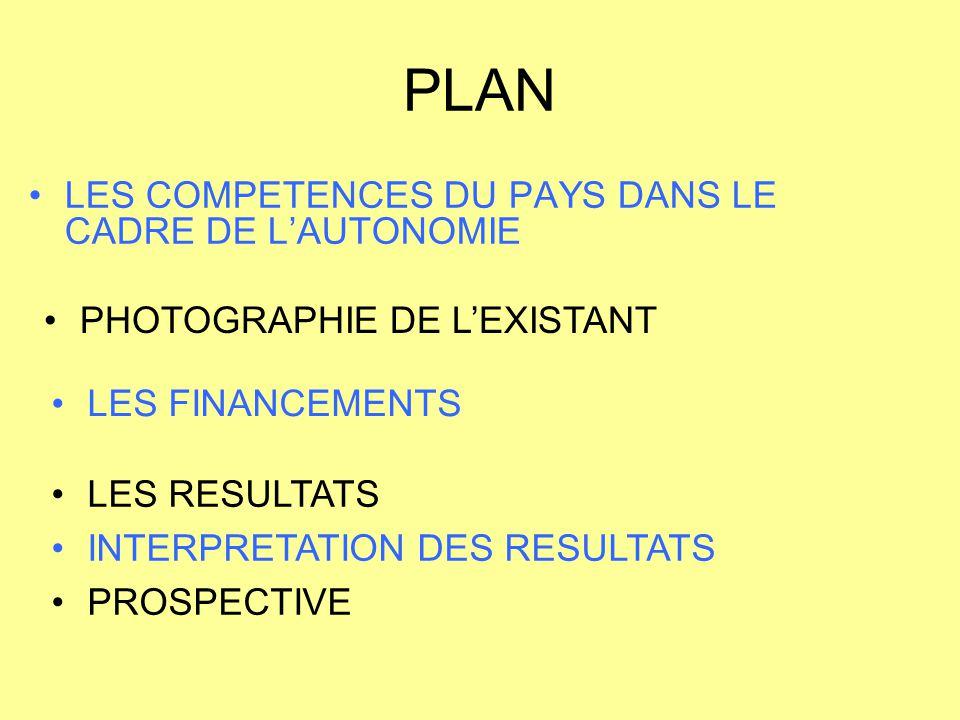 PLAN LES COMPETENCES DU PAYS DANS LE CADRE DE L'AUTONOMIE PHOTOGRAPHIE DE L'EXISTANT LES FINANCEMENTS LES RESULTATS INTERPRETATION DES RESULTATS PROSP
