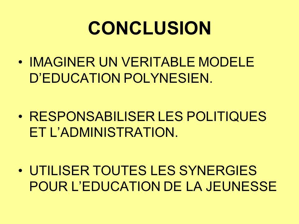 CONCLUSION IMAGINER UN VERITABLE MODELE D'EDUCATION POLYNESIEN. RESPONSABILISER LES POLITIQUES ET L'ADMINISTRATION. UTILISER TOUTES LES SYNERGIES POUR