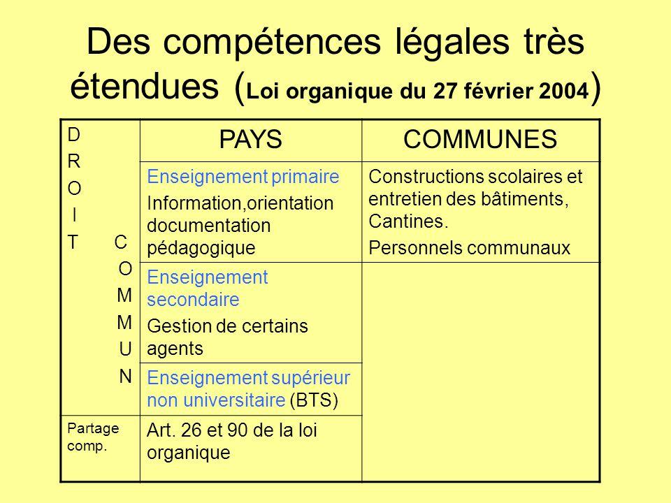 Des compétences légales très étendues ( Loi organique du 27 février 2004 ) D R O I T C O M U N PAYSCOMMUNES Enseignement primaire Information,orientat