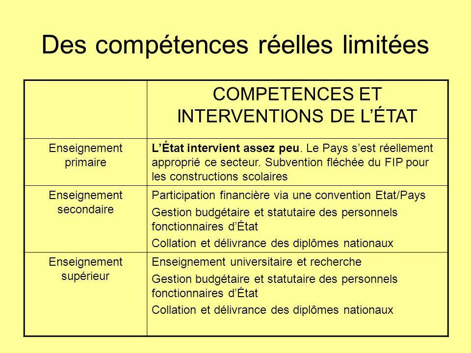 Des compétences réelles limitées COMPETENCES ET INTERVENTIONS DE L'ÉTAT Enseignement primaire L'État intervient assez peu. Le Pays s'est réellement ap