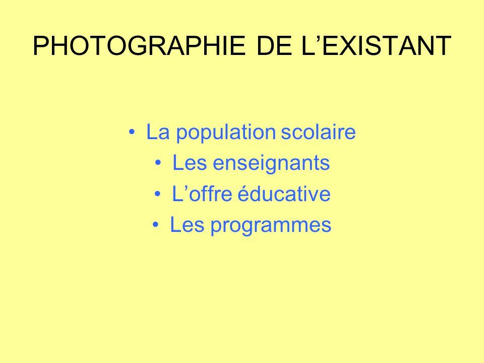 PHOTOGRAPHIE DE L'EXISTANT La population scolaire Les enseignants L'offre éducative Les programmes