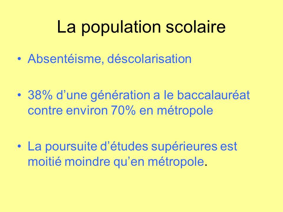 La population scolaire Absentéisme, déscolarisation 38% d'une génération a le baccalauréat contre environ 70% en métropole La poursuite d'études supér