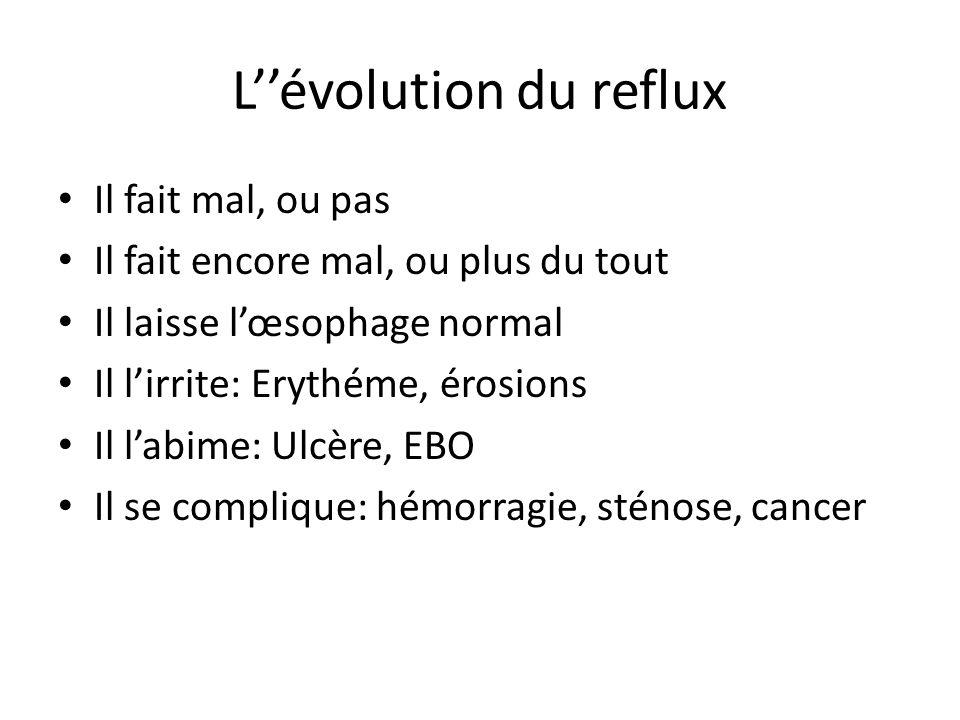 L''évolution du reflux Il fait mal, ou pas Il fait encore mal, ou plus du tout Il laisse l'œsophage normal Il l'irrite: Erythéme, érosions Il l'abime: